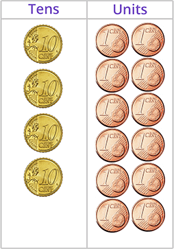 Exchange one 10c coin for ten 1c coins