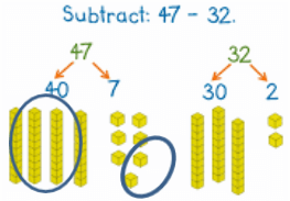 subtraction using expanded form of standard algorithm
