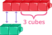 Subtract comparing two quantities