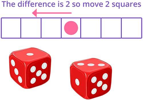Single digit subtraction game