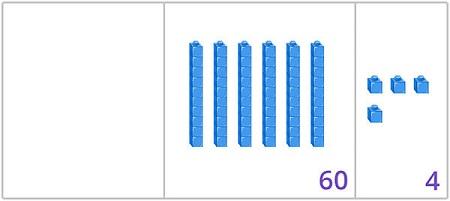 Representing 2 digit number using base 10 blocks