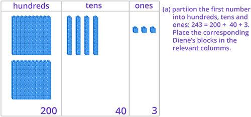 Representing 3 digit number using base 10 blocks