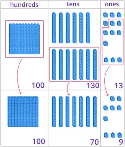Decomposing base 10 blocks