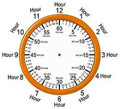 Telling time to nearest five minutes