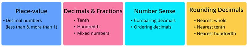 Number games terms to remember