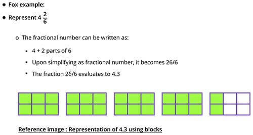 Representation of 43 using blocks