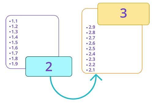 Decimal number between 1 and 3